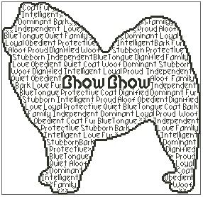 Chow Chow In Words
